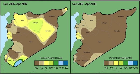 Syria seasonal rainfall comparison