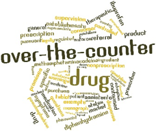a wordle about over-the-counter drugs