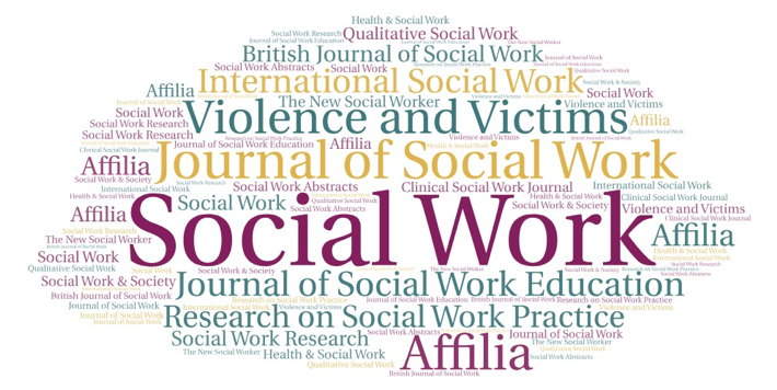 Word cloud of social work related publications