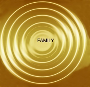 """circles with the word """"Family"""" in the middle"""