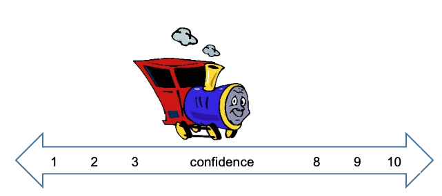 "a little train above a chart of arrows showing ""confidence"" from 1-10"