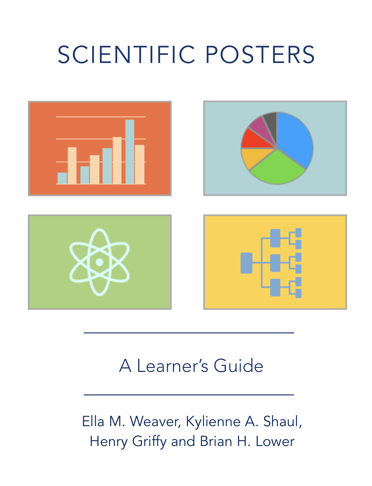Cover image for Scientific Posters, A Learner's Guide