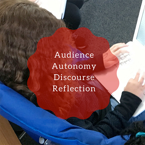 Student using a laptop with the words Audience, Autonomy, DIscourse, and Reflection overlaid in a circularg raphic