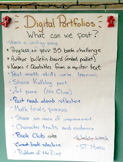 Chart with ideas for Digital Portfolio posts