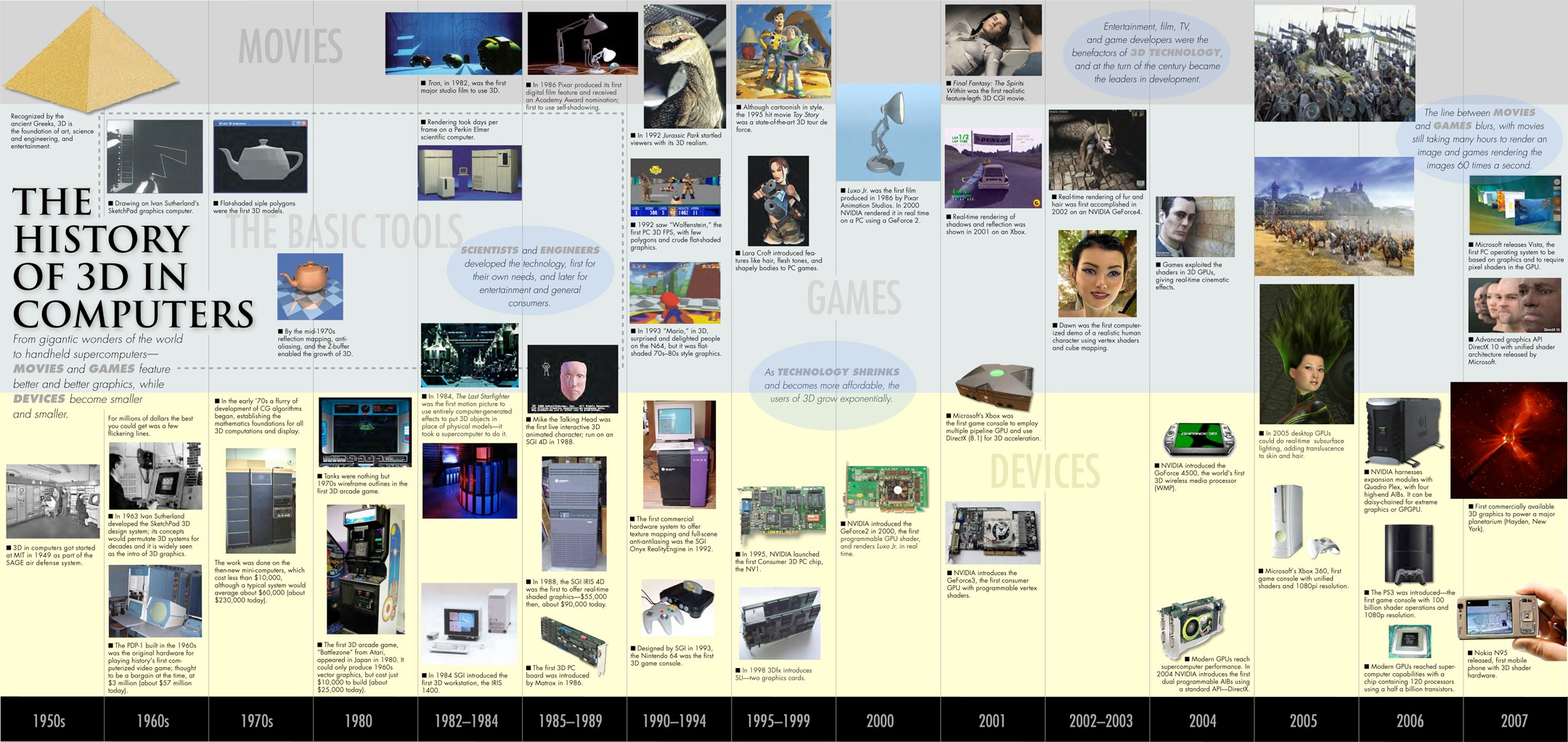 an analysis of computer graphics and special effects in hollywood films Visual effects, also known as special effects, vfx, fx, sfx and, when applied solely to computer generated effects cgi (for computer-generated imagery), is the application of the field of.