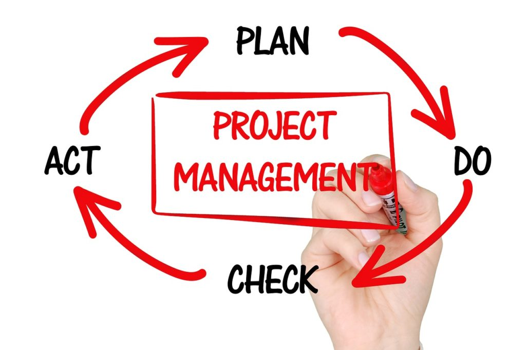 Project Management, Plan, Do, Check, Act