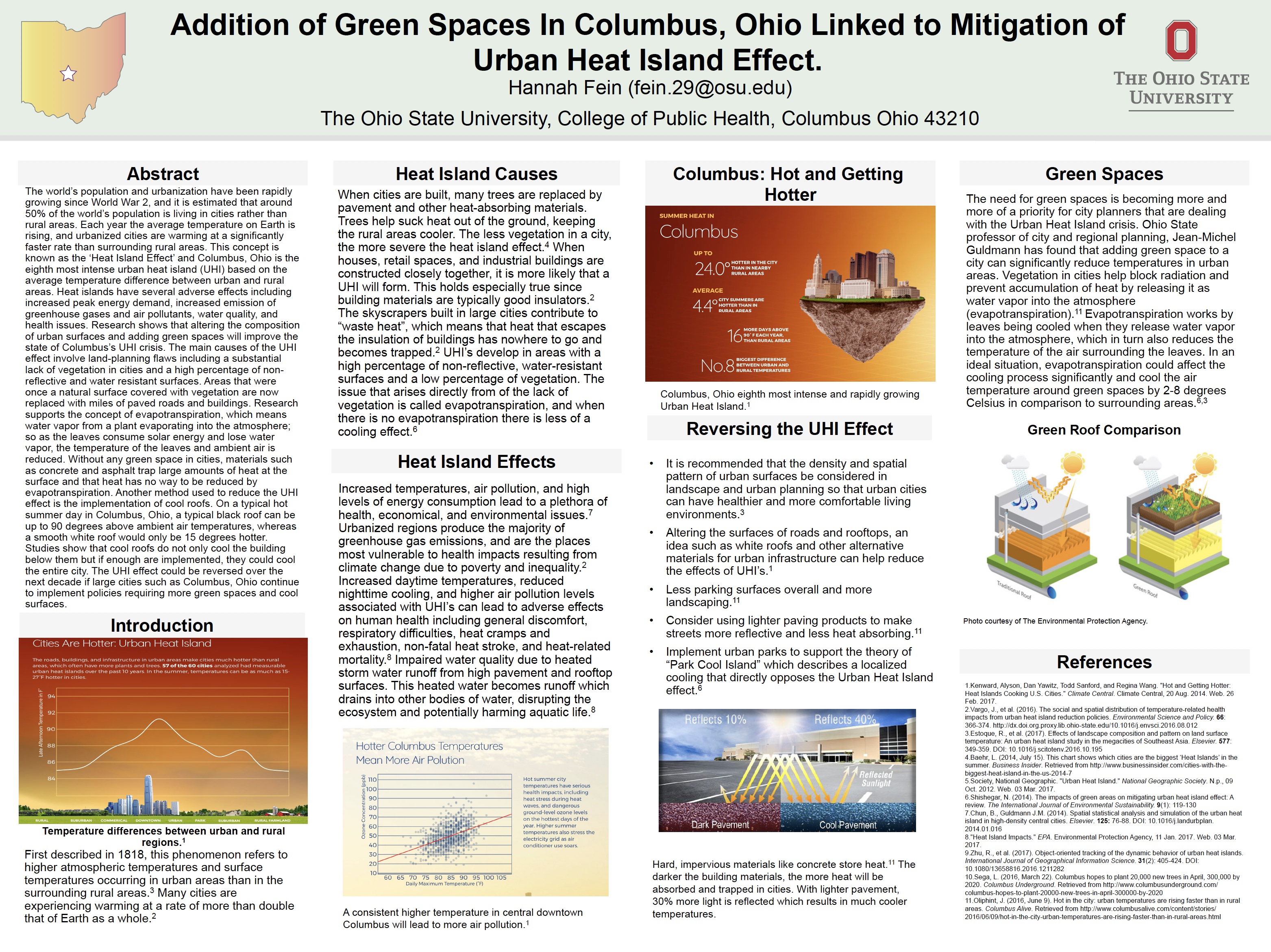 Student created scientific poster entitled Addition of Green Spaces in Columbus, Ohio Linked to Mitigation of Urban Heat Island Effect. Poster was created by Hannah Fein, The Ohio State University, College of Public Health, Columbus Ohio 43210.